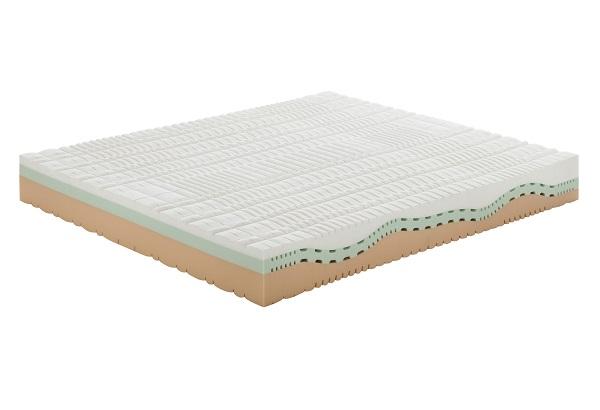 I Materassi Memory Foam.Materassi Memory Foam Newformsdesign Prodotti Arredamento